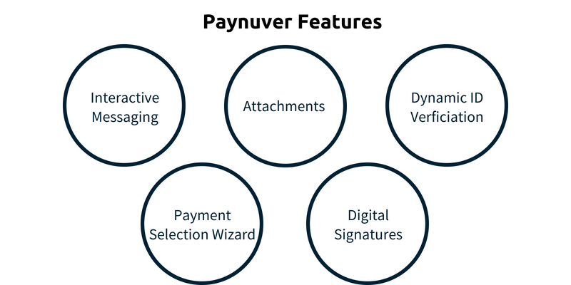 Paynuver features
